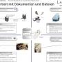 Dokumentbezüge für elektronische Arbeitsabläufe